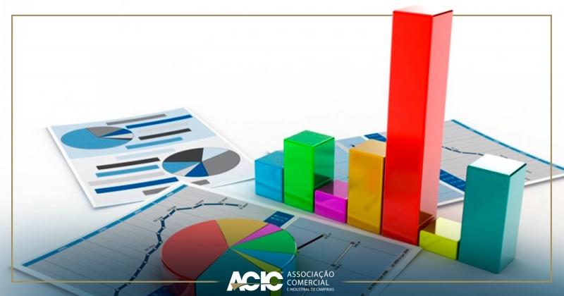 Vendas no comércio varejista declinam em junho em Campinas e Região