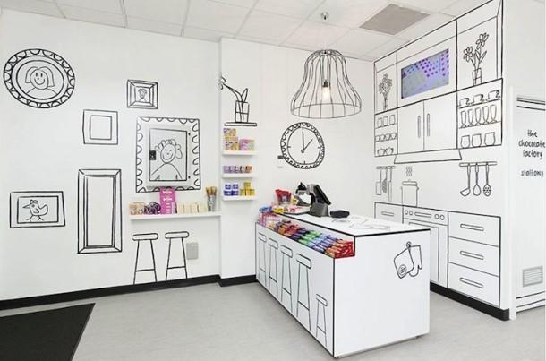 Entenda como expor produtos no layout de uma loja
